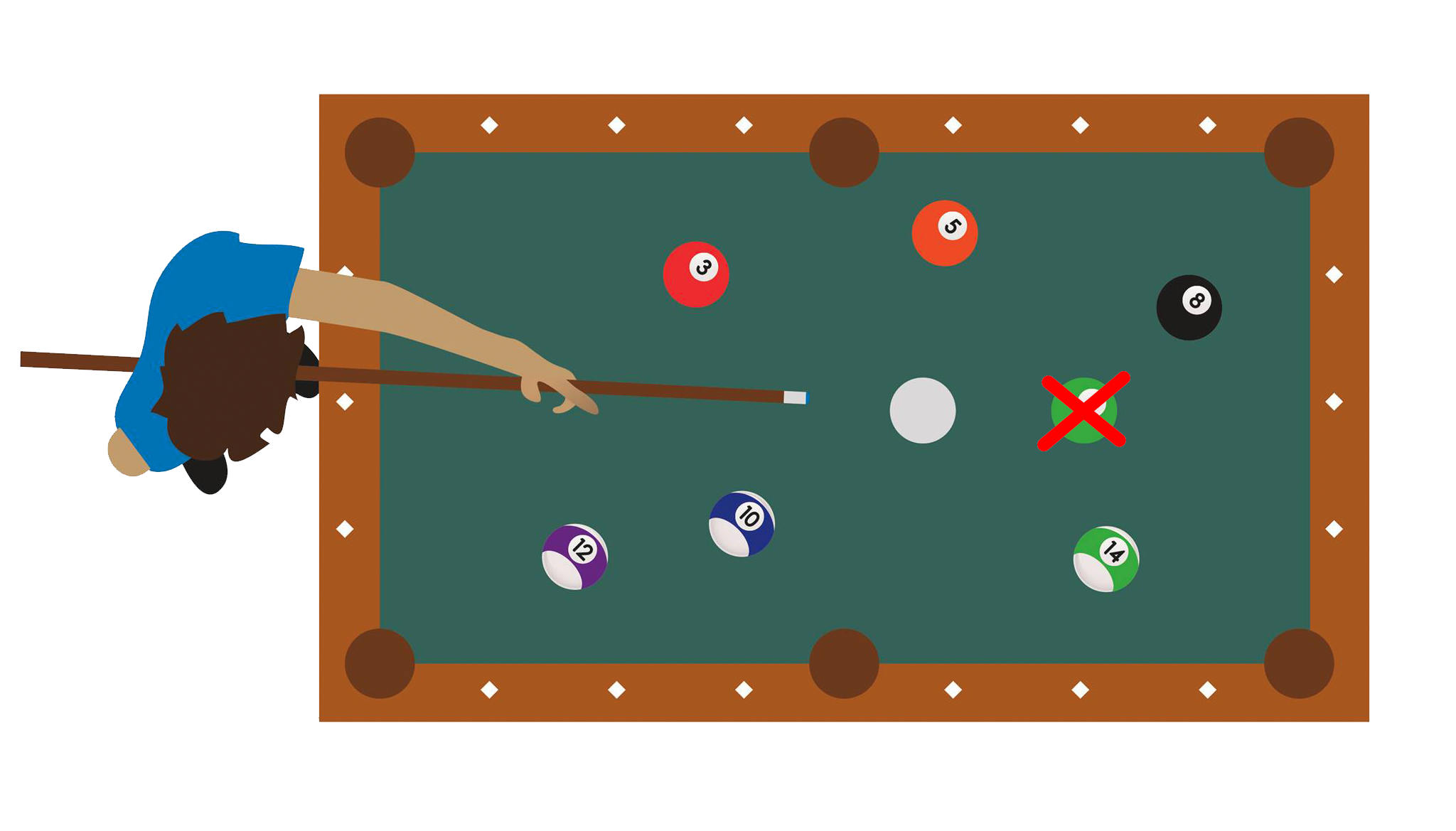 Chapter 1: How To Expertly Hold A Cue For Perfect Accuracy