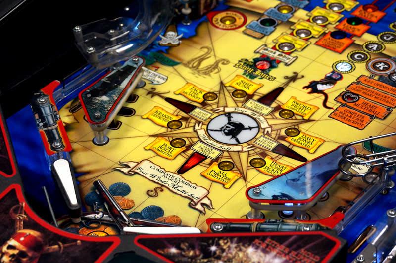 Pirates of the Caribbean Pinball Machine - Flippers