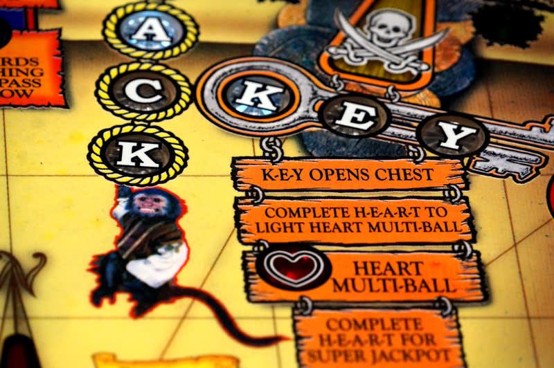 Pirates of the Caribbean Pinball Machine - Playfield Artwork