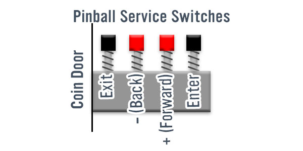 Pinball Machine Service Switches Diagram