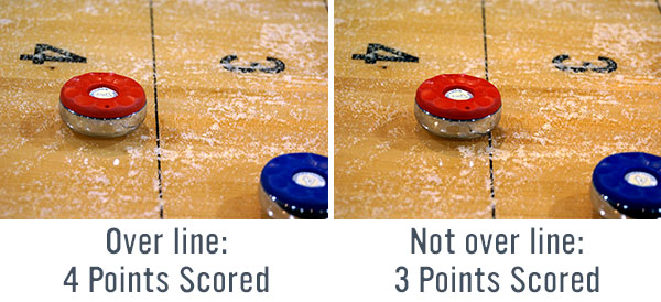 How To Play Shuffleboard - Scoring Zones