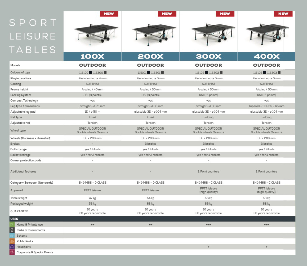 Cornilleau - 2021 Outdoor Table Tennis Range - Sport